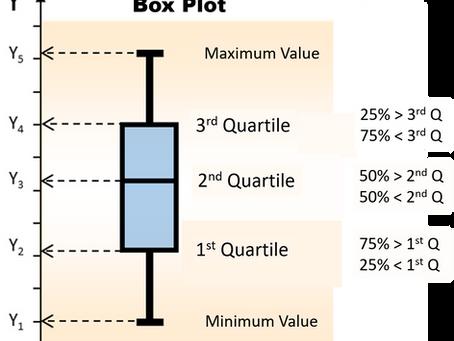 Box Plot Versatility [EN]