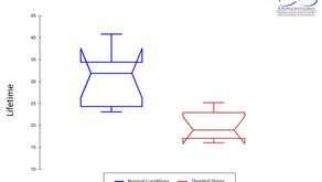 Mann-Whitney non parametric test