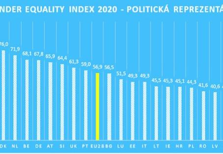 ŽENY V POLITIKE V EÚ