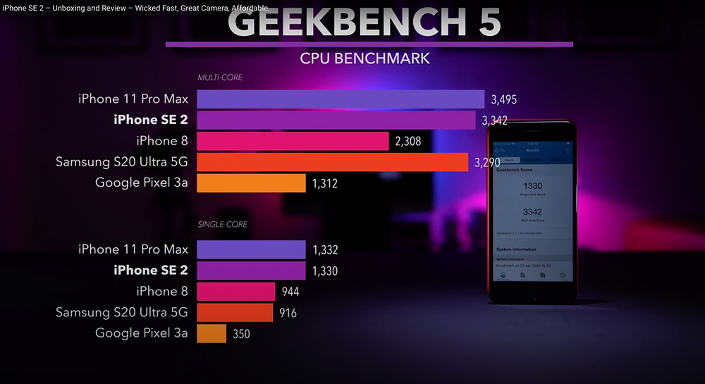 iPhone SE 2020 Geekbench Comparison