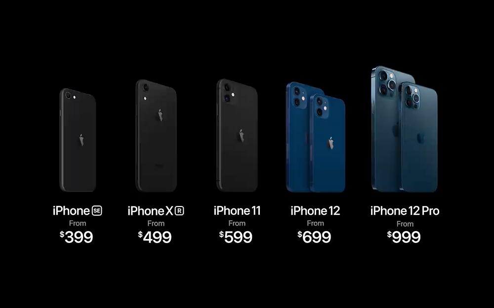 iPhone Pricing