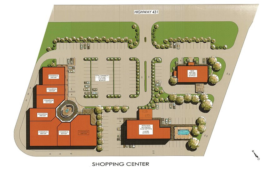 Retail Center Study