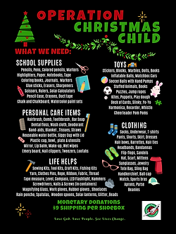 Operation Shoebox Donation List Poster