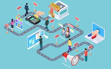 El Customer Journey para el servicio de Atención al cliente