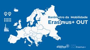 Barómetro da Mobilidade Erasmus+ Out
