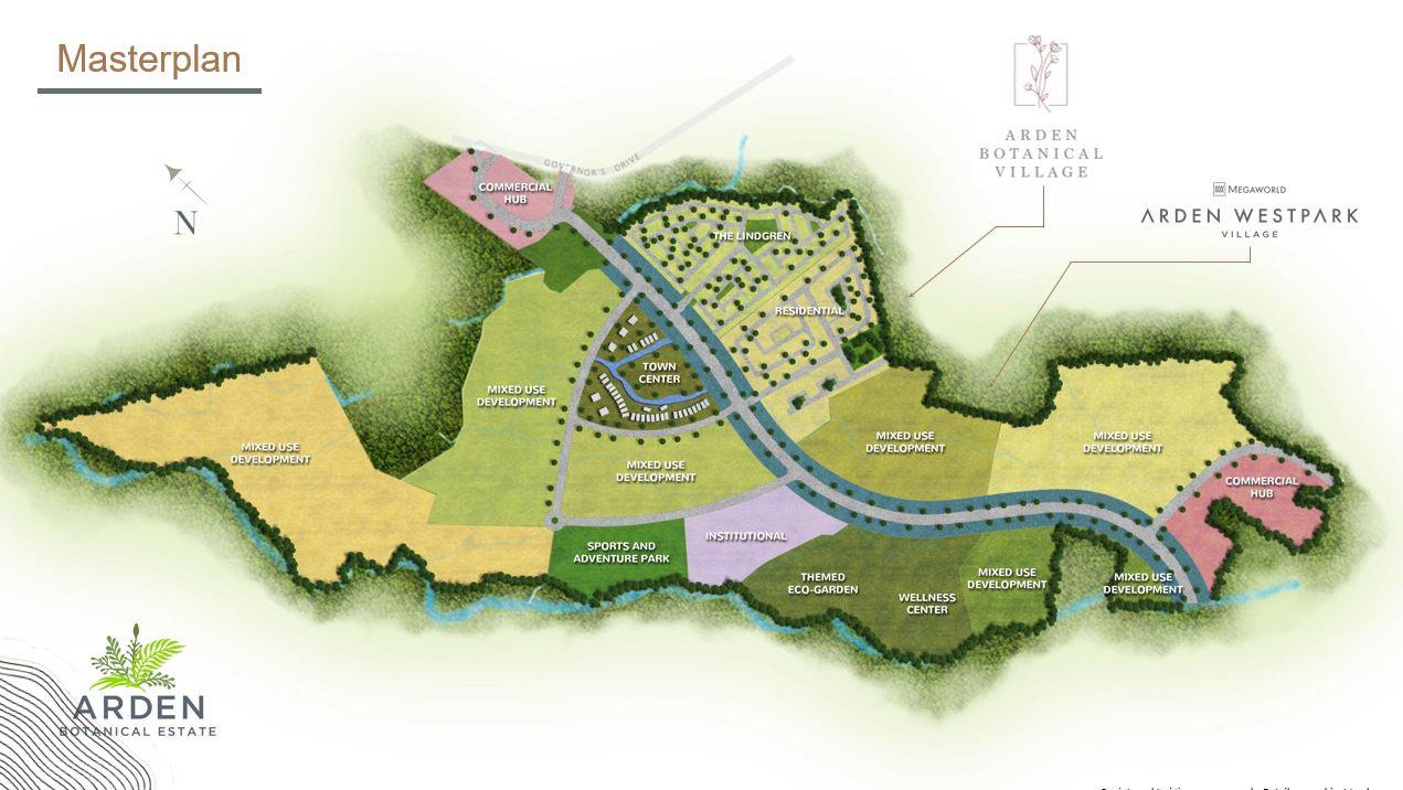 Arden Botanical Estate