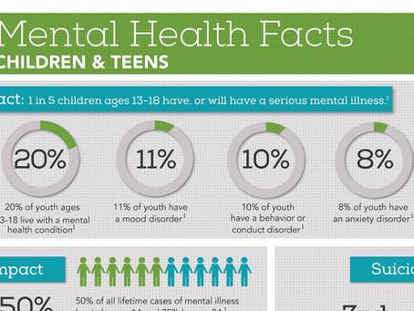 Mental Health Facts: Children & Teens