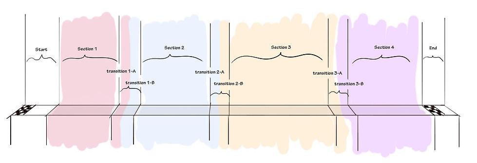 ModularLevels.jpg