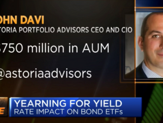 Avoid HY Credit: Astoria on CNBC