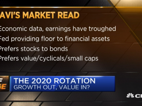 CNBC Interview: Top Investment Strategy Views for the Second Half of 2020