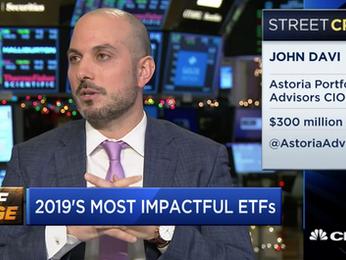 Which ETF will Break Out in 2020?