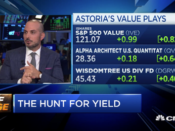 Astoria Interviewed by CNBC on Dividend Yielding Stocks, Portfolio Construction, & Factor Investing