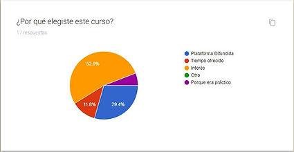 Elección_del_curso.JPG
