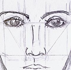 Estética Nasal y Facial