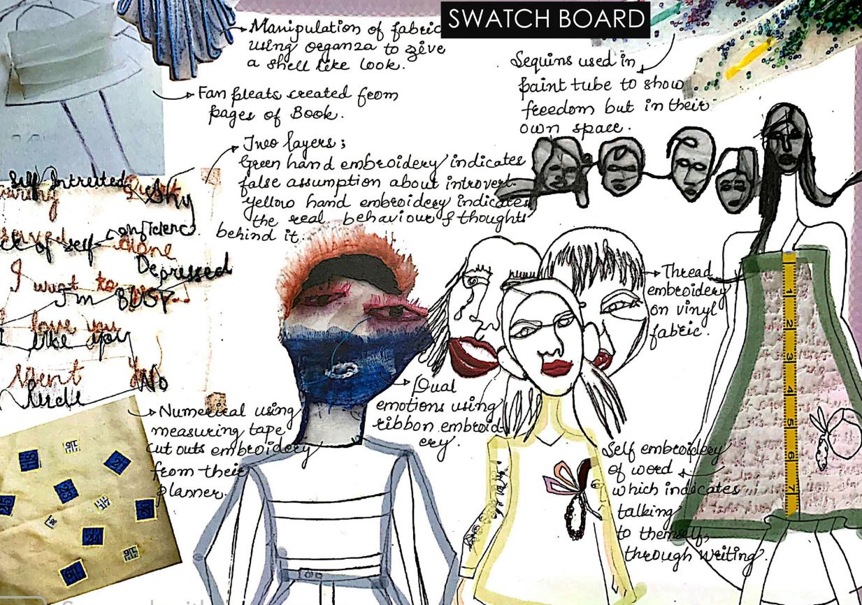 Swatch Board