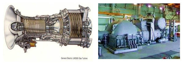 Gas & Steam Turbine