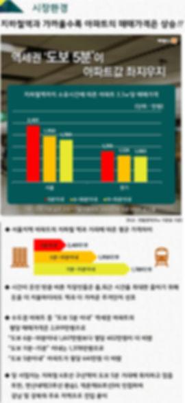 구산역코오롱하늘채구산역에듀시티시장환경5.jpg