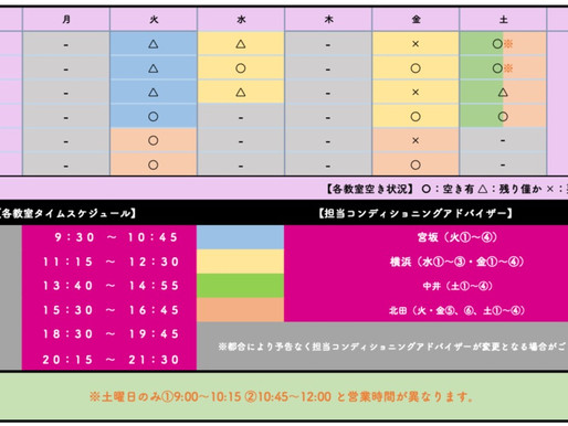 BB教室王寺駅前店:教室空き状況(2020年9月1日現在)