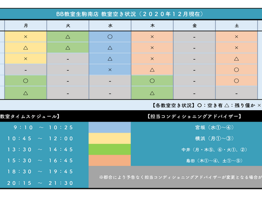 BB教室生駒南店:教室空き状況(2020年12月1日現在)