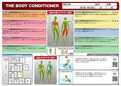 BodyConditioner測定結果表.jpg