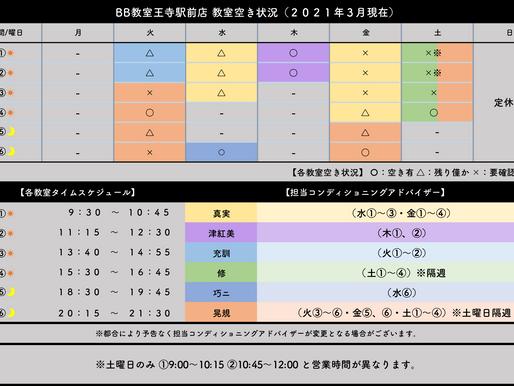 BB教室王寺駅前店:教室空き状況(2021年3月)