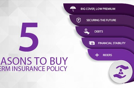 5 Reasons Why You Must Invest in a Term Life Insurance Policy
