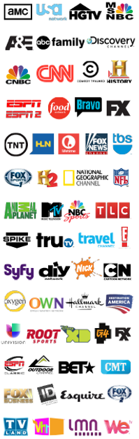 GCI Cable Advertising Channels