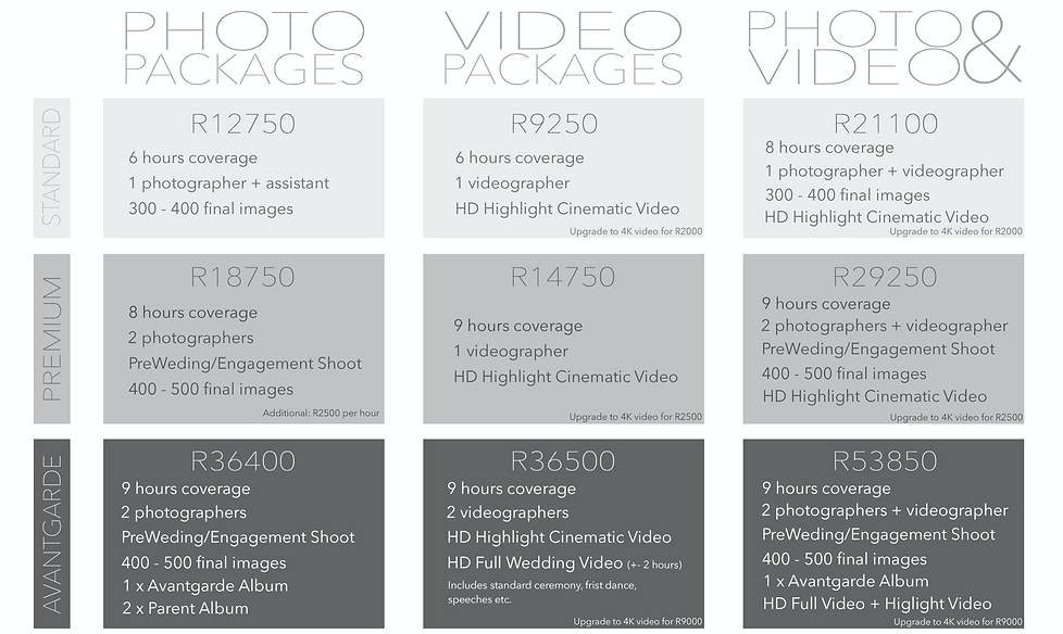 wedding photography and video packages johannesburg