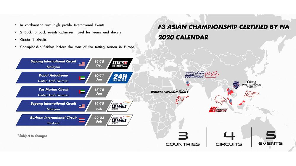 アブソリュート・レーシング 2020年FIA F3アジア選手権のラインナップはF4東南アジア選手権王者のカオ・ズオとトミー・スミス。
