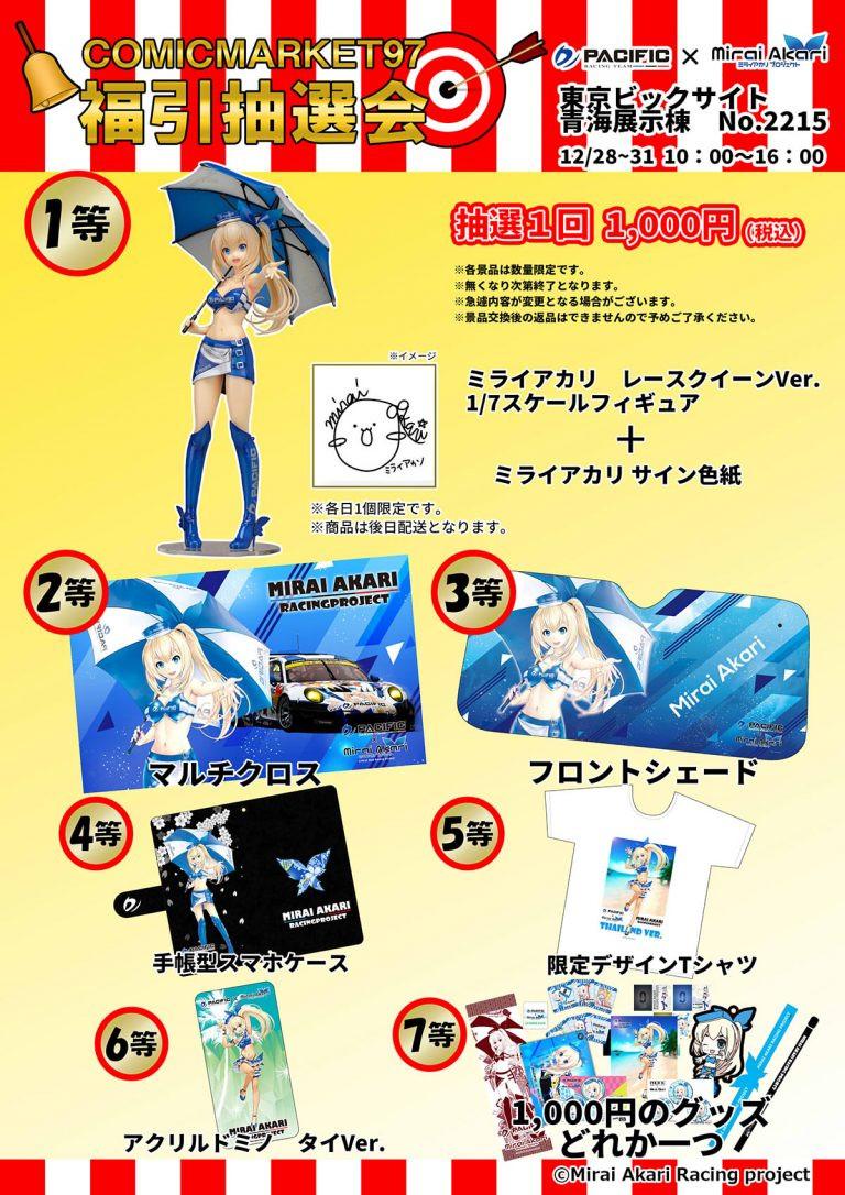 コミケC97『パシフィック×ミライアカリ』企業ブースで販売するコラボグッズを公開!!
