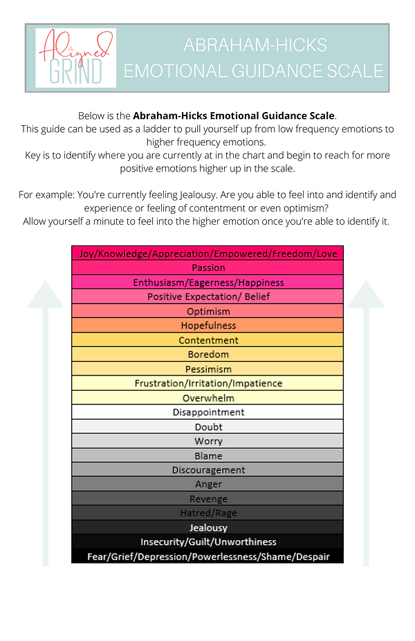 Emotional Guidance Scale-2.png