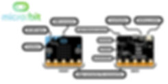 Print4fun3D_microbit.jpg