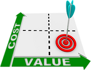 Cost-vs-Value2.png
