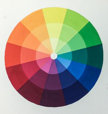 Gouache Color Wheel