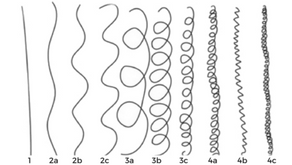 How to Determine What Hair Type You Have & Why It Matters
