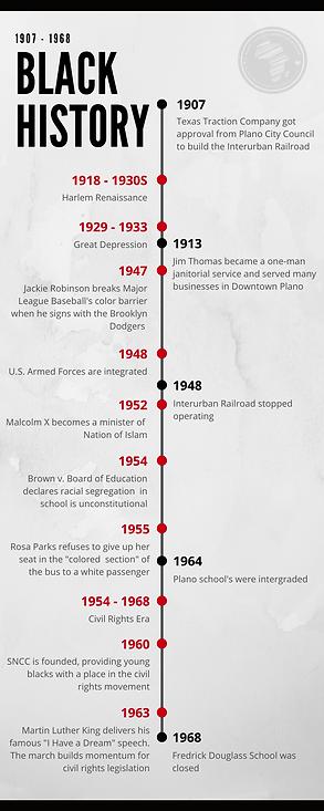 Black History Timeline 3