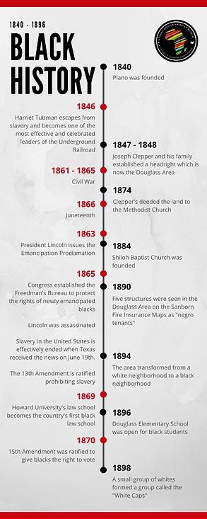 Black History Timeline 1