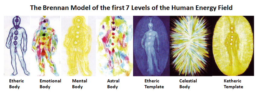 Brennan Healing Science 7 levels of the Human Energy Field