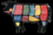 cow_diagram.png