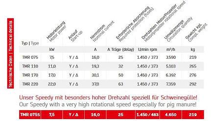 Stallkamp_technische_Daten_TMR3-Z.jfif