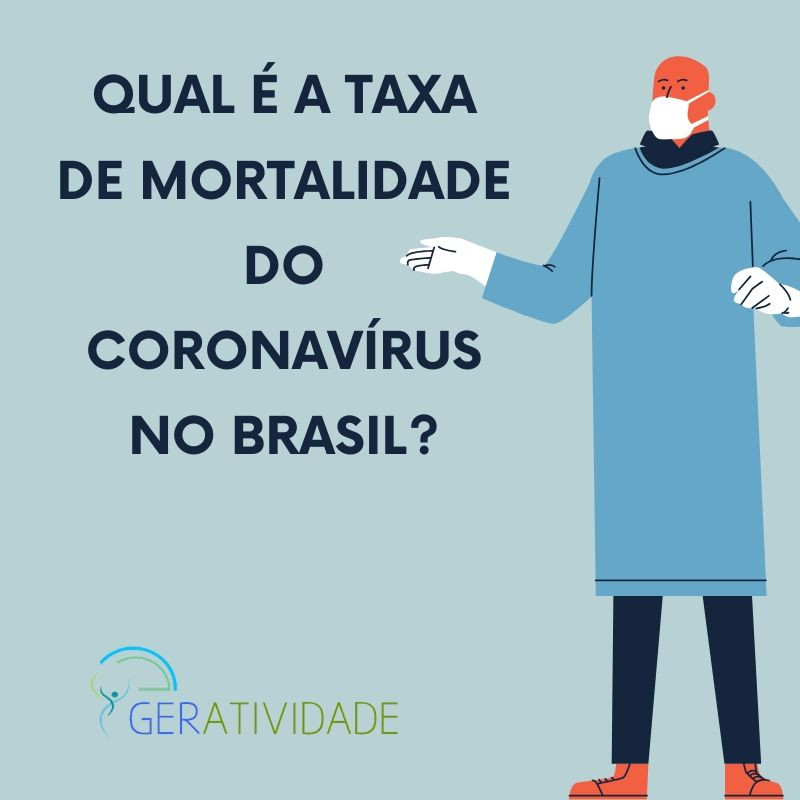 """Imagem com a pergunta """"Qual é a taxa de mortalidade do Coronavírus no Brasil?"""""""