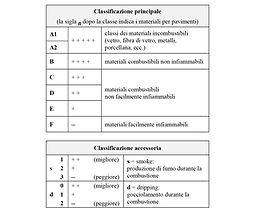 tabella certificazione.jpg