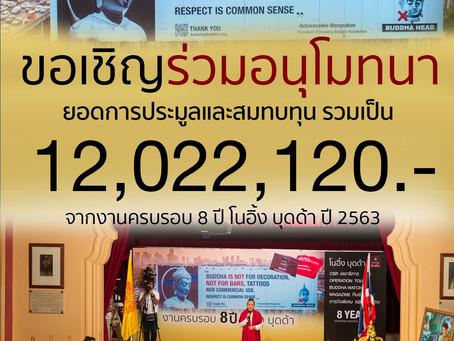 เชิญอนุโมทนายอดทำบุญประจำปี ในงามรวมพลมูลนิธิโนอิ้ง บุดด้า ปี 2563