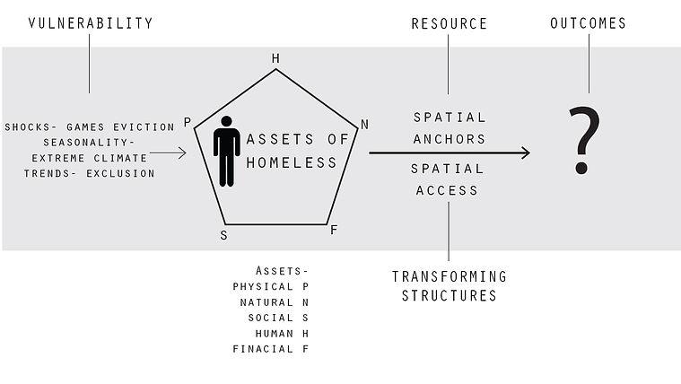 Urban Homelessness Graphics (1).jpg