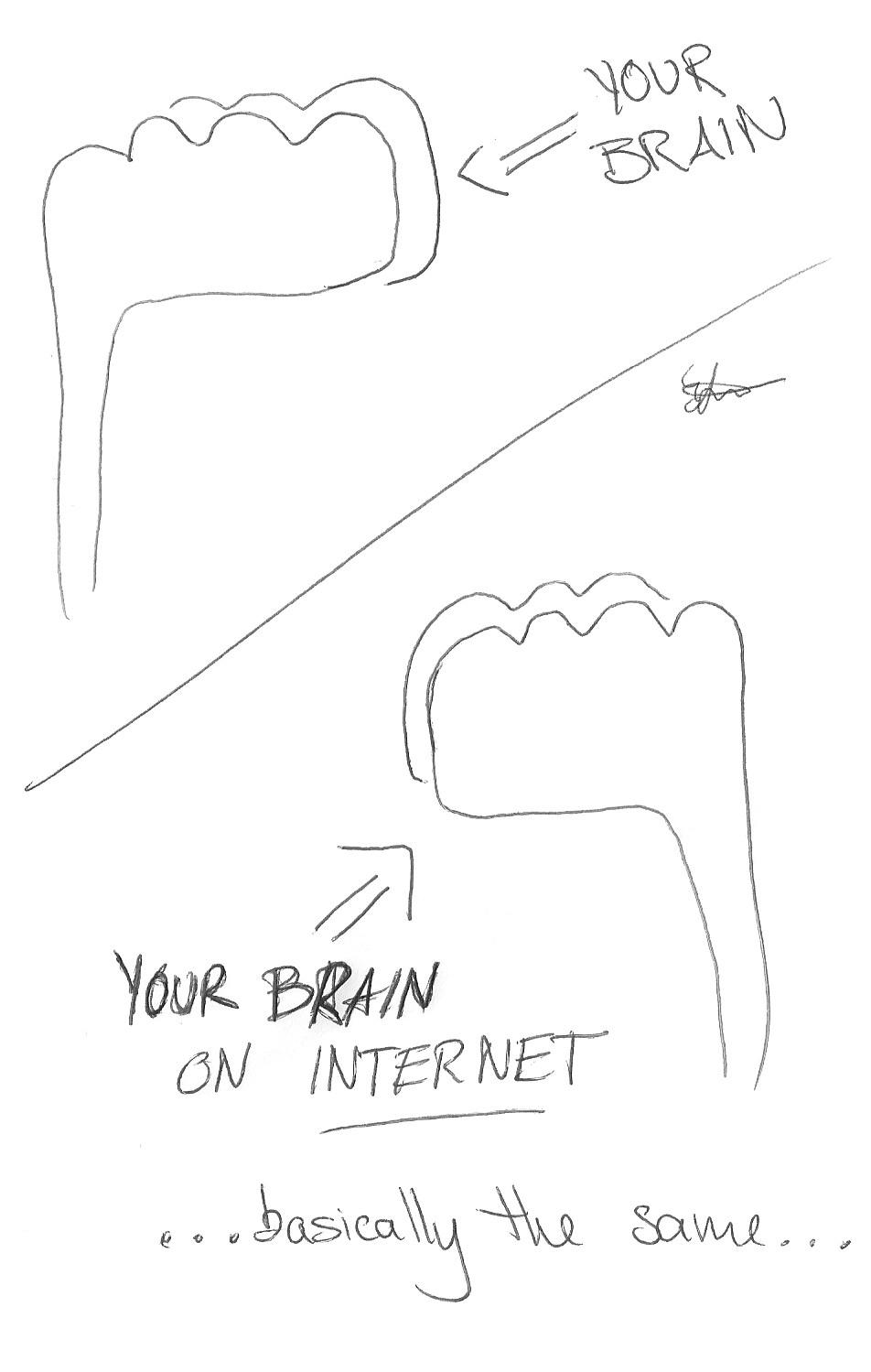 Your Brain on Internet
