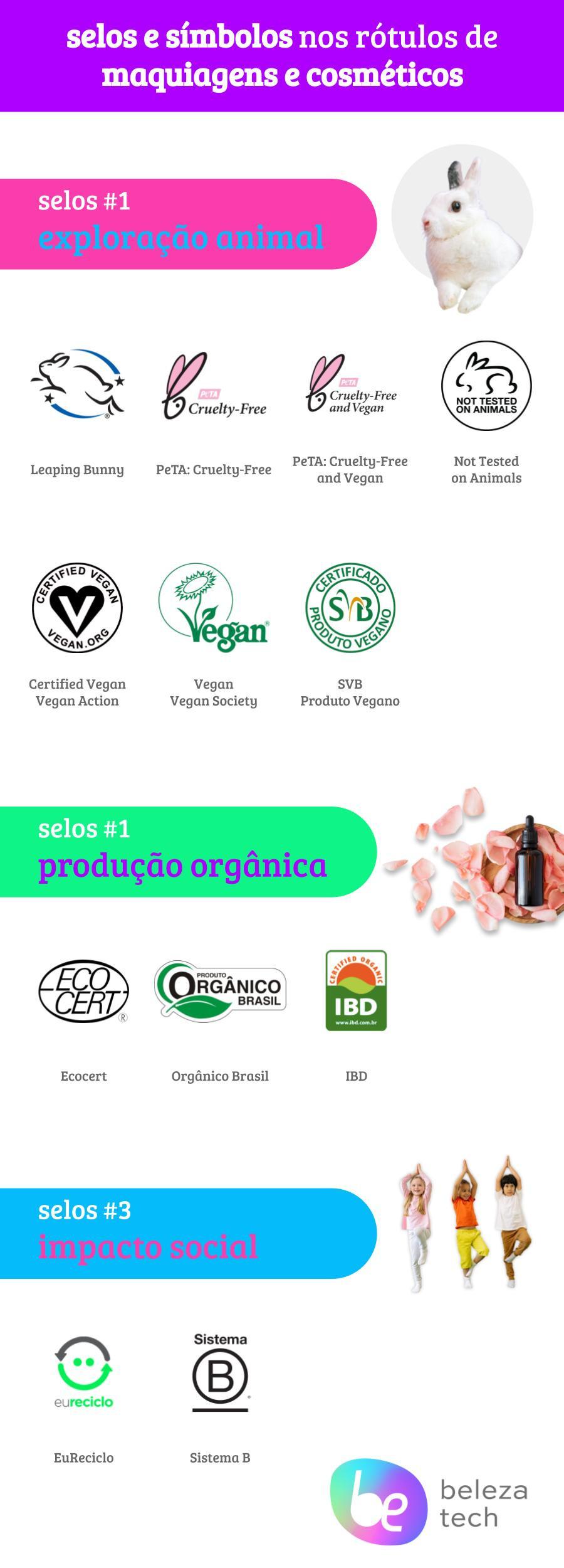 Selos e símbolos que comumente aparecem nos rótulos dos cosméticos e maquiagens no Brasil