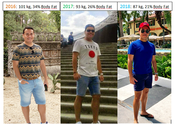 Antes y despues Maho.png