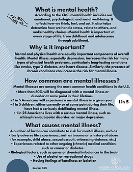 What is Mental Health Infographic.png