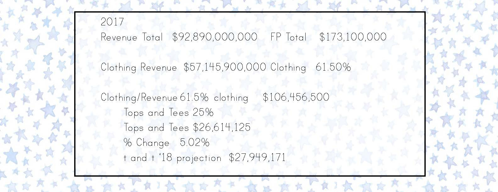 FREE PEOPLE BUYING PROJECT_Page_45.jpg
