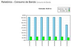 Consumo de Banda.jpg
